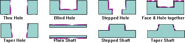 Walzenschliffverfahren, Walzenschleifverfahren, Rollierwerkzeuge, Rollierwerkzeuge kaufen, Rollieren, Rollieren, Rollieren, Rollieren, Kaltwalzen, spanlose Endbearbeitung, Rollieren Anwendung